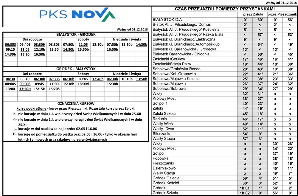 Rozkład jazdy PKS Nova